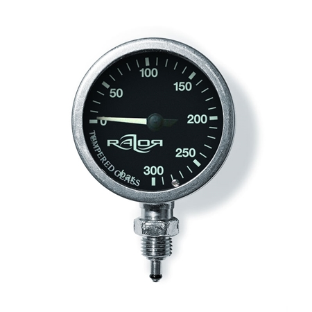 Picture for category Razor Gauges